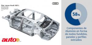 nuevo audi a8 space frame con aluminio